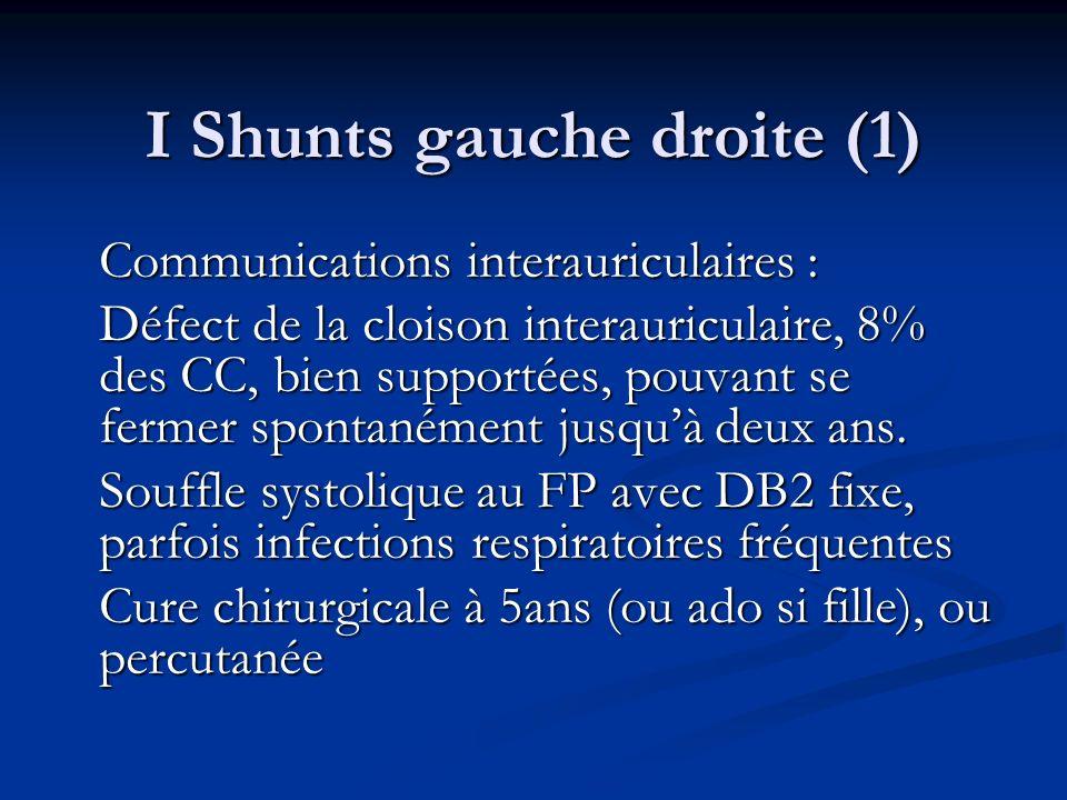 I Shunts gauche droite (1) Communications interauriculaires : Défect de la cloison interauriculaire, 8% des CC, bien supportées, pouvant se fermer spo