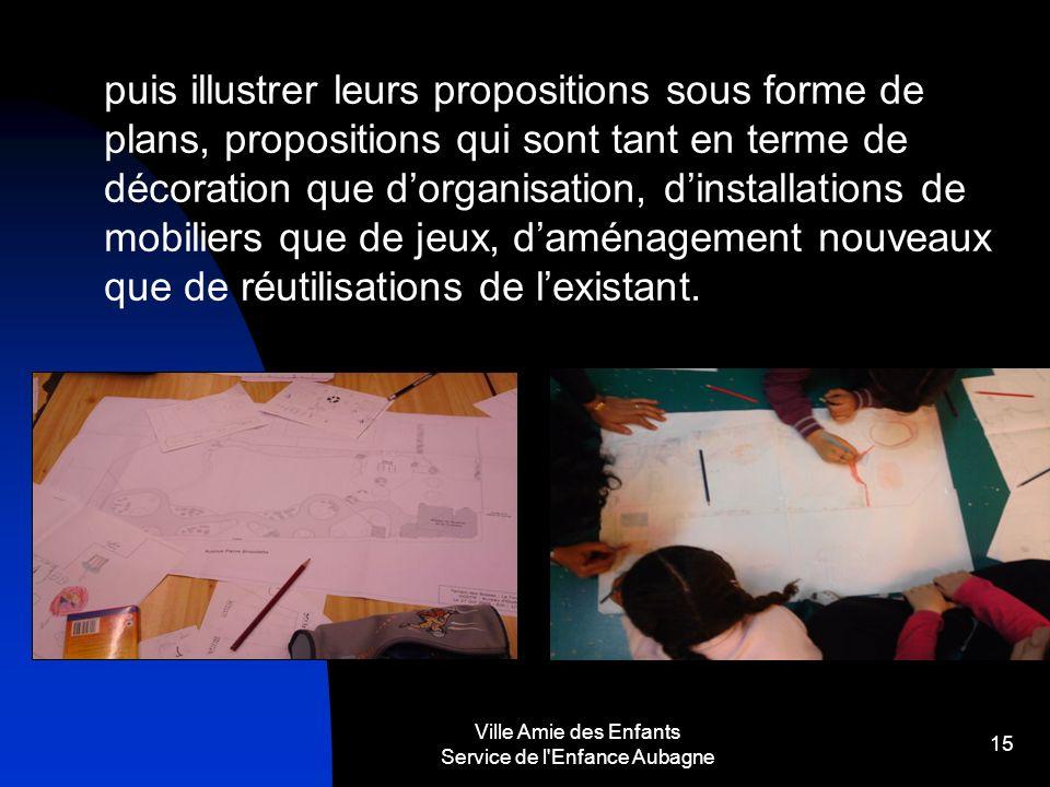 Ville Amie des Enfants Service de l'Enfance Aubagne 15 puis illustrer leurs propositions sous forme de plans, propositions qui sont tant en terme de d