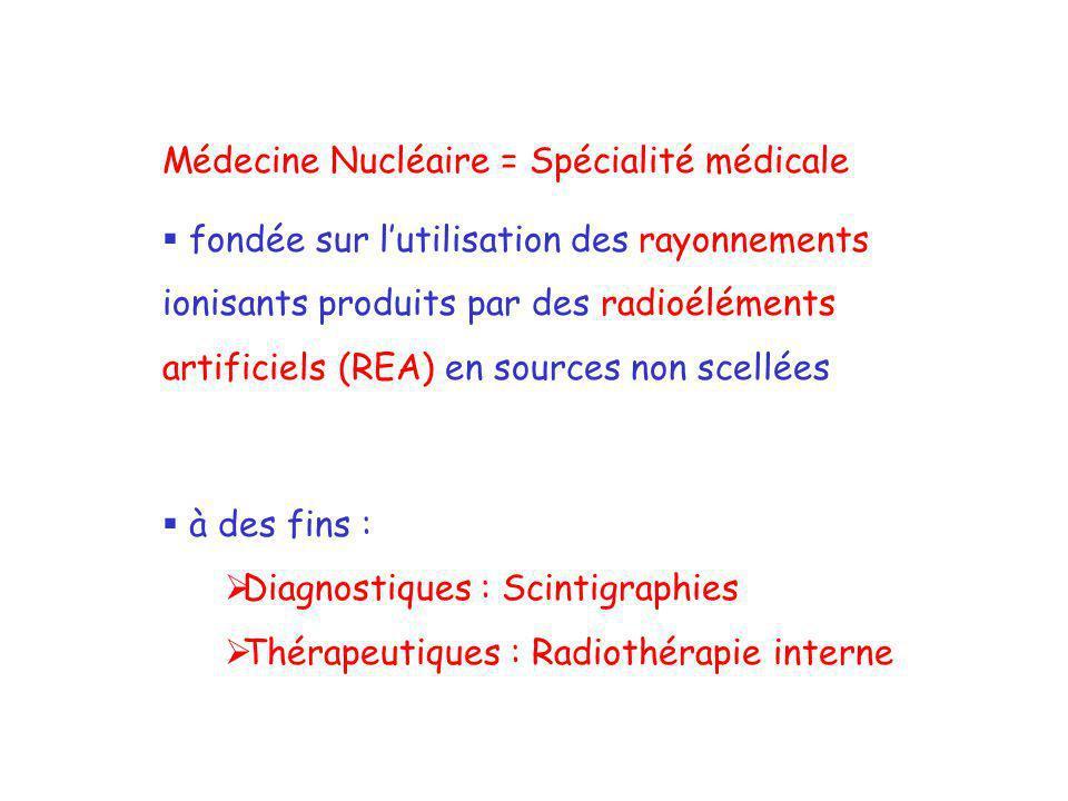 Médecine Nucléaire = Spécialité médicale fondée sur lutilisation des rayonnements ionisants produits par des radioéléments artificiels (REA) en source