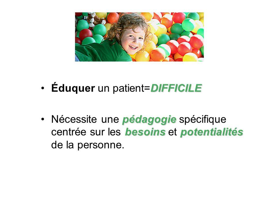 DIFFICILEÉduquer un patient=DIFFICILE pédagogie besoinspotentialitésNécessite une pédagogie spécifique centrée sur les besoins et potentialités de la