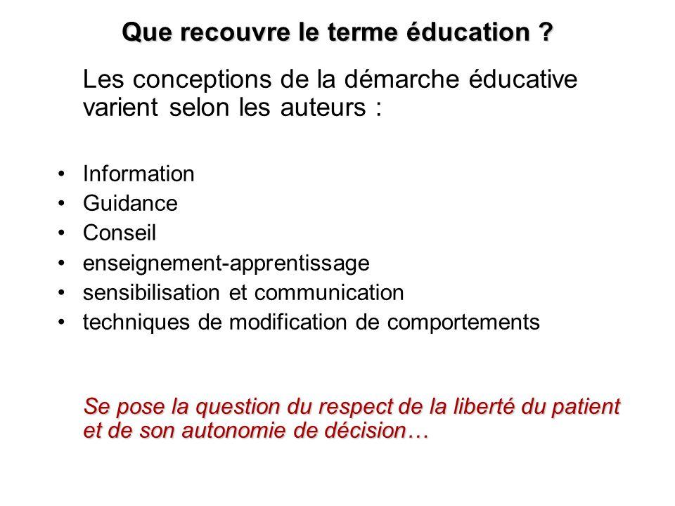 Que recouvre le terme éducation ? Les conceptions de la démarche éducative varient selon les auteurs : Information Guidance Conseil enseignement-appre