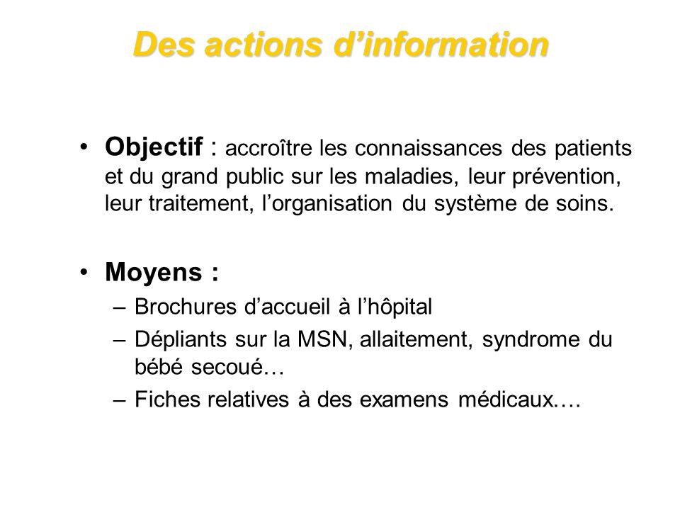 Des actions dinformation Objectif : accroître les connaissances des patients et du grand public sur les maladies, leur prévention, leur traitement, lo