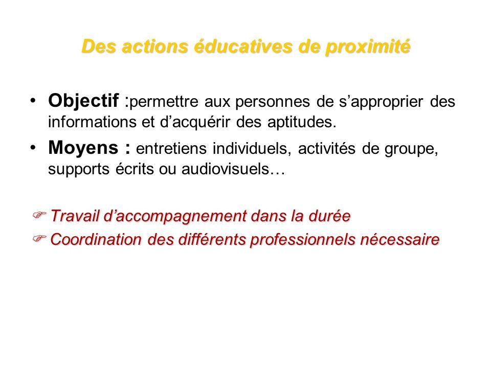 Des actions éducatives de proximité Objectif : permettre aux personnes de sapproprier des informations et dacquérir des aptitudes. Moyens : entretiens