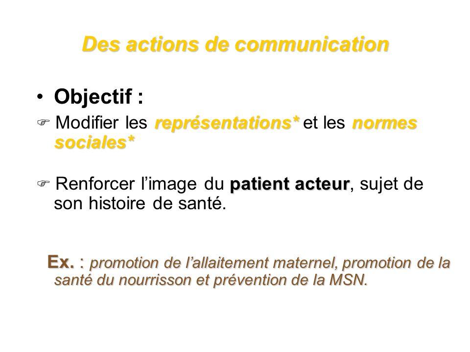 Des actions de communication Objectif : représentations* normes sociales* Modifier les représentations* et les normes sociales* patient acteur Renforc