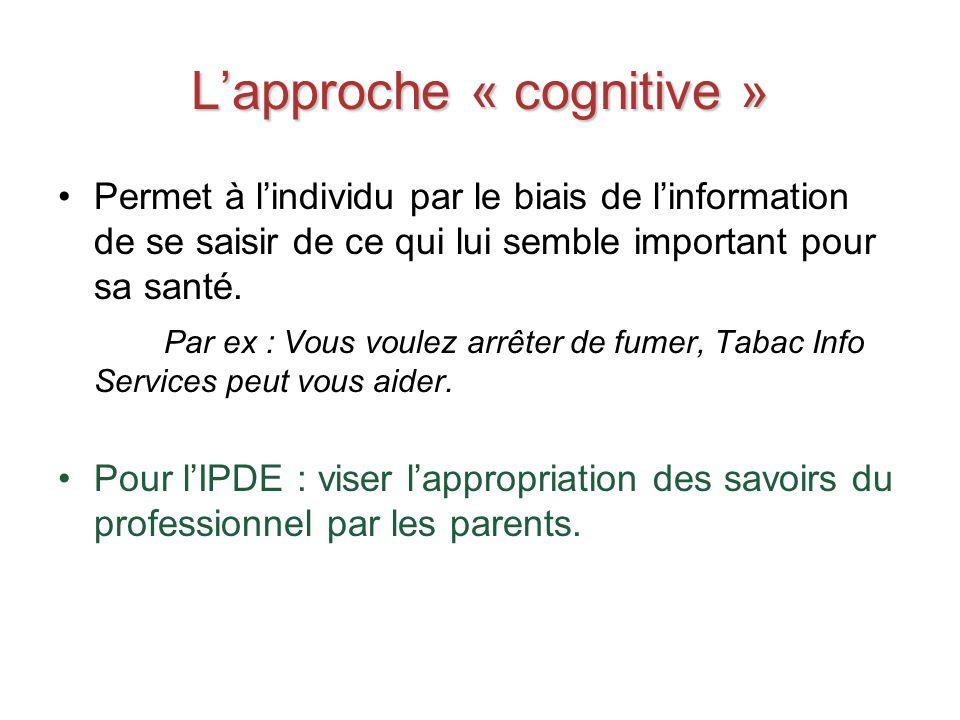 Lapproche « cognitive » Permet à lindividu par le biais de linformation de se saisir de ce qui lui semble important pour sa santé. Par ex : Vous voule