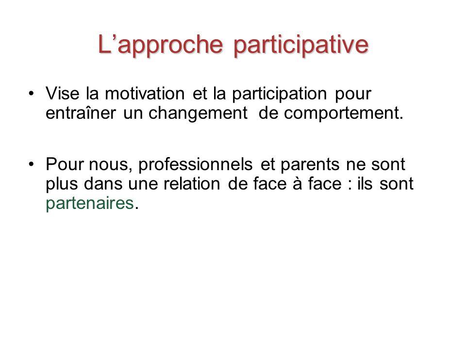 Lapproche participative Vise la motivation et la participation pour entraîner un changement de comportement. Pour nous, professionnels et parents ne s