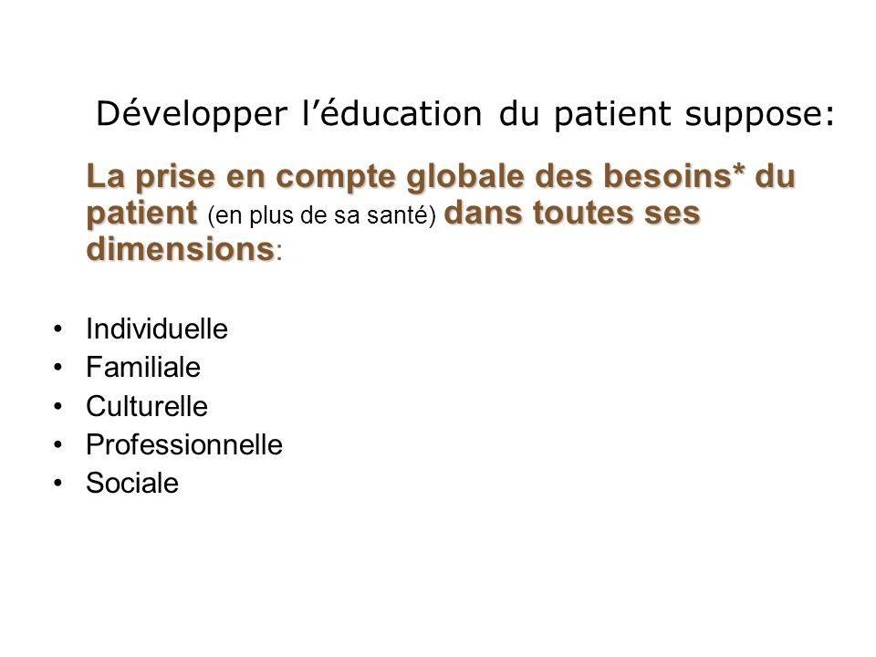 La prise en compte globale des besoins* du patient dans toutes ses dimensions La prise en compte globale des besoins* du patient (en plus de sa santé)