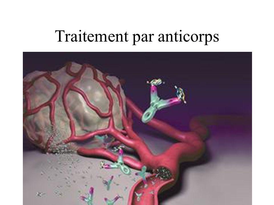 Cytotoxicité medié par les Anticorps