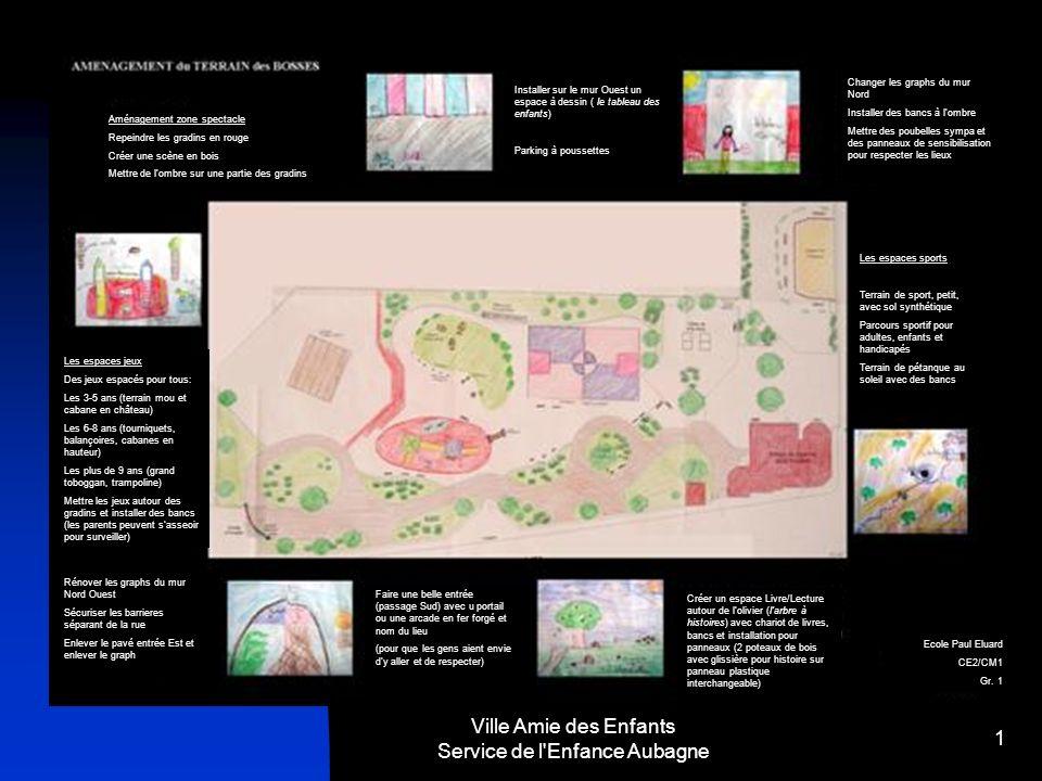 Ville Amie des Enfants Service de l'Enfance Aubagne 1 Aménagement zone spectacle Repeindre les gradins en rouge Créer une scène en bois Mettre de lomb