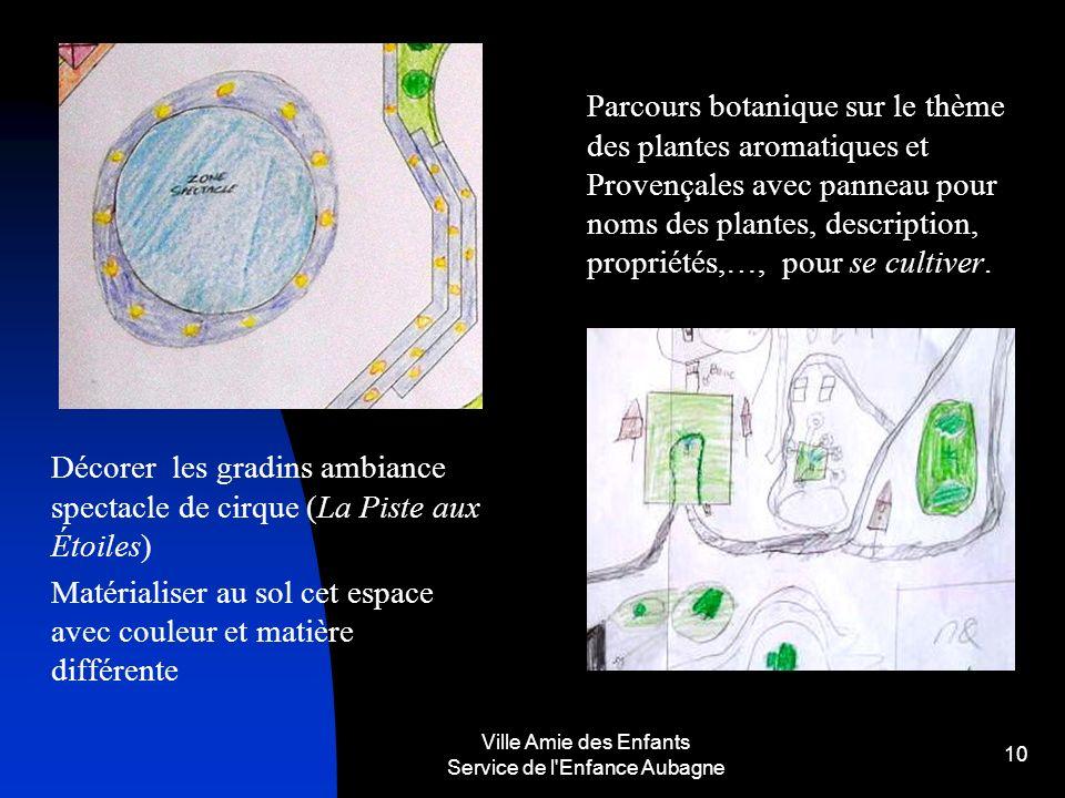 10 Décorer les gradins ambiance spectacle de cirque (La Piste aux Étoiles) Matérialiser au sol cet espace avec couleur et matière différente Parcours