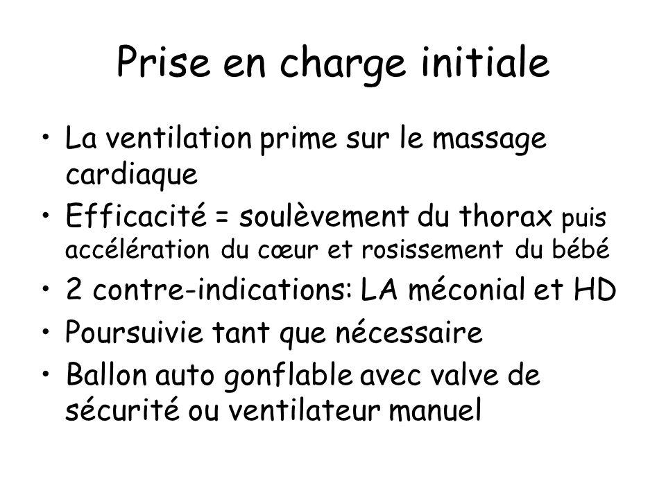 Prise en charge initiale La ventilation prime sur le massage cardiaque Efficacité = soulèvement du thorax puis accélération du cœur et rosissement du