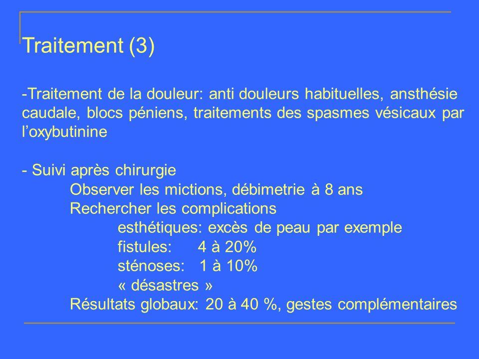 Traitement (3) -Traitement de la douleur: anti douleurs habituelles, ansthésie caudale, blocs péniens, traitements des spasmes vésicaux par loxybutini