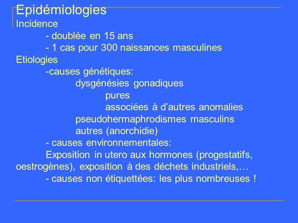 Epidémiologies Incidence - doublée en 15 ans - 1 cas pour 300 naissances masculines Etiologies -causes génétiques: dysgénésies gonadiques pures associ