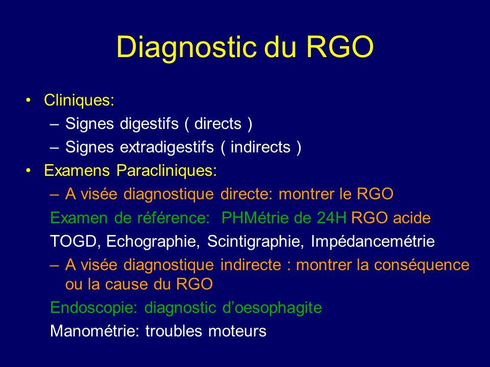 Diagnostic du RGO Cliniques: –Signes digestifs ( directs ) –Signes extradigestifs ( indirects ) Examens Paracliniques: –A visée diagnostique directe: