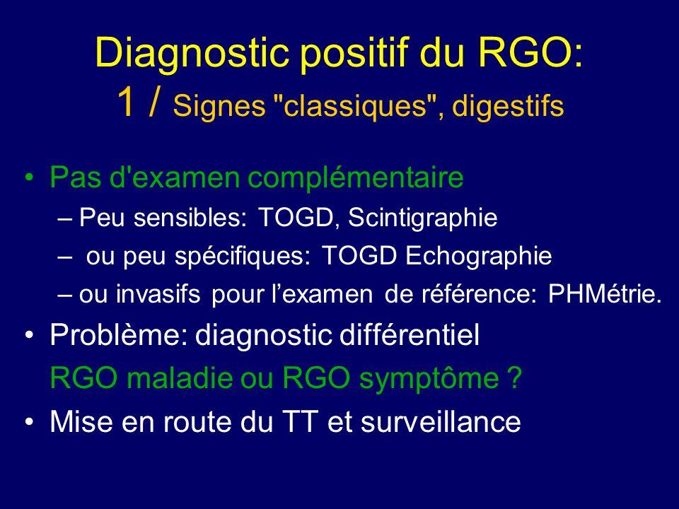 Diagnostic positif du RGO: 1 / Signes