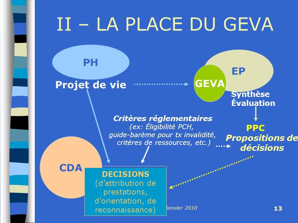 CEDIAS - CREAHI IDF -Janvier 2010 13 II – LA PLACE DU GEVA PH CDA EP Projet de vie PPC Synthèse Évaluation GEVA DECISIONS (dattribution de prestations