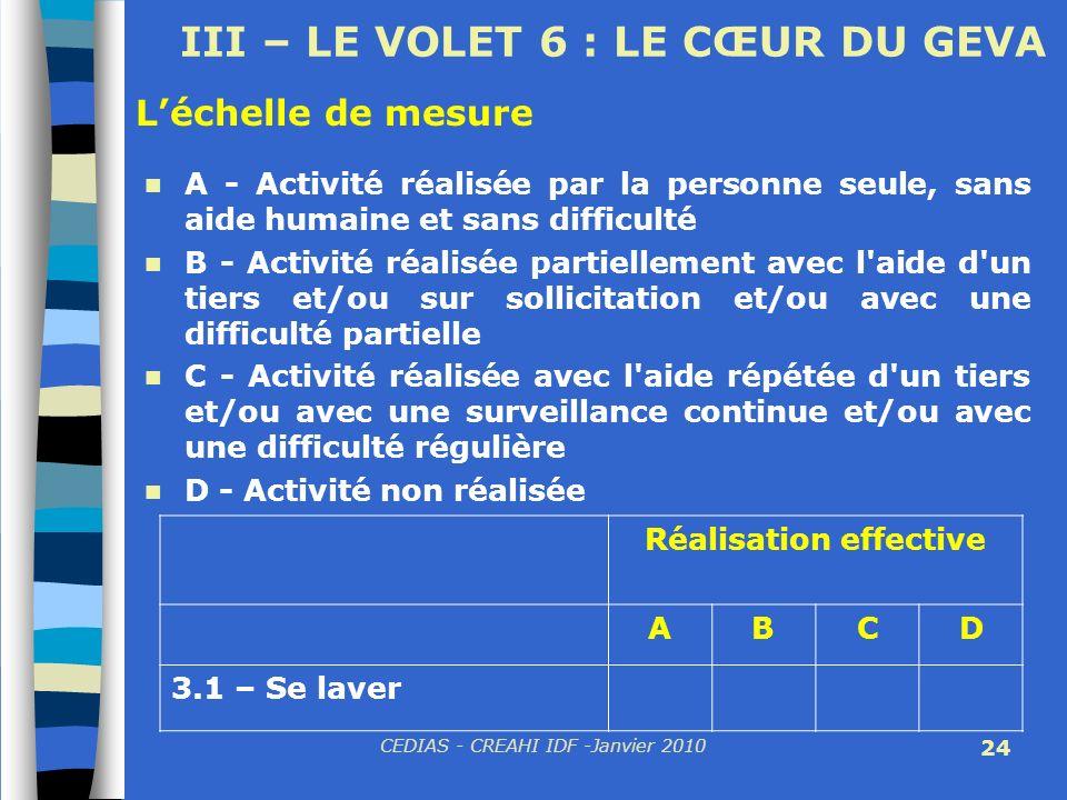 CEDIAS - CREAHI IDF -Janvier 2010 24 III – LE VOLET 6 : LE CŒUR DU GEVA A - Activité réalisée par la personne seule, sans aide humaine et sans difficu