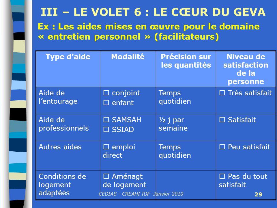 CEDIAS - CREAHI IDF -Janvier 2010 29 III – LE VOLET 6 : LE CŒUR DU GEVA Ex : Les aides mises en œuvre pour le domaine « entretien personnel » (facilit
