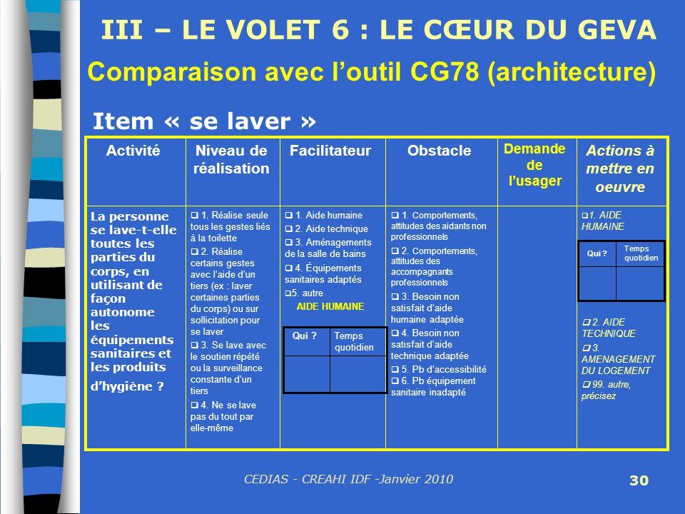 CEDIAS - CREAHI IDF -Janvier 2010 30 III – LE VOLET 6 : LE CŒUR DU GEVA Comparaison avec loutil CG78 (architecture) q 1. AIDE HUMAINE 2. AIDE TECHNIQU