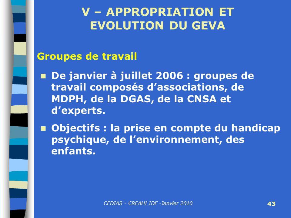 CEDIAS - CREAHI IDF -Janvier 2010 43 V – APPROPRIATION ET EVOLUTION DU GEVA De janvier à juillet 2006 : groupes de travail composés dassociations, de