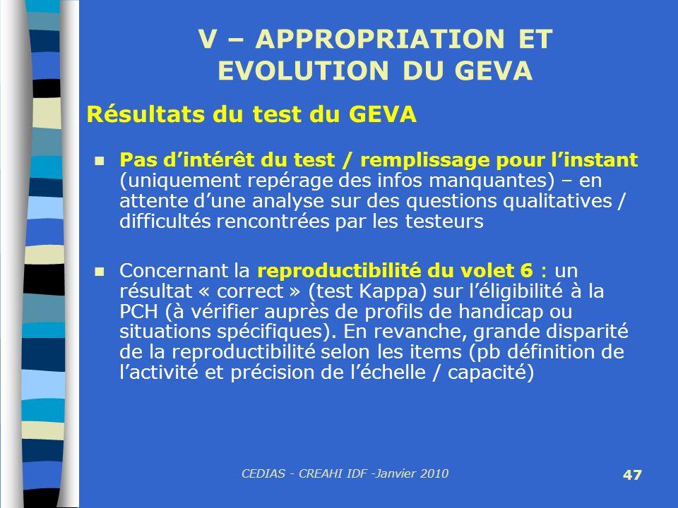 CEDIAS - CREAHI IDF -Janvier 2010 47 V – APPROPRIATION ET EVOLUTION DU GEVA Pas dintérêt du test / remplissage pour linstant (uniquement repérage des