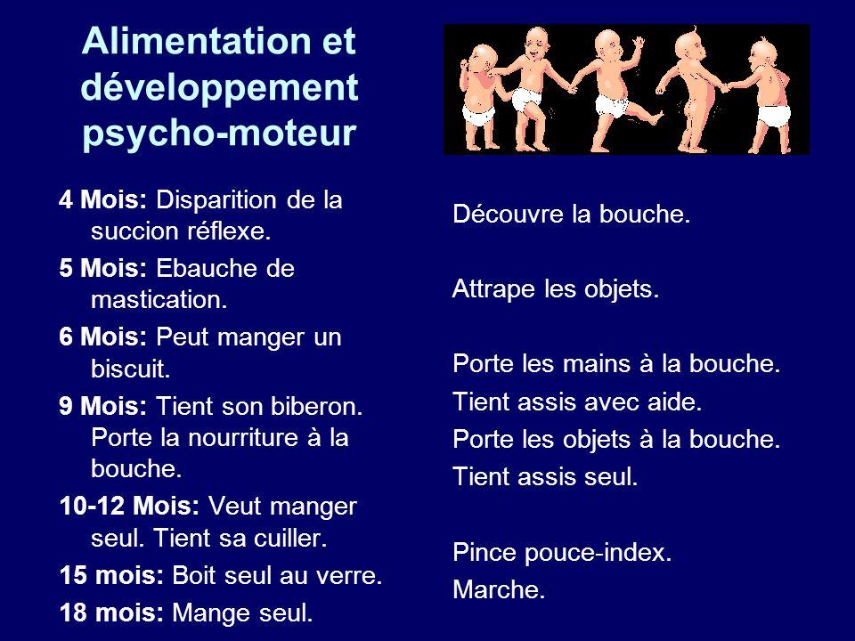 Alimentation et développement psycho-moteur 4 Mois: Disparition de la succion réflexe.