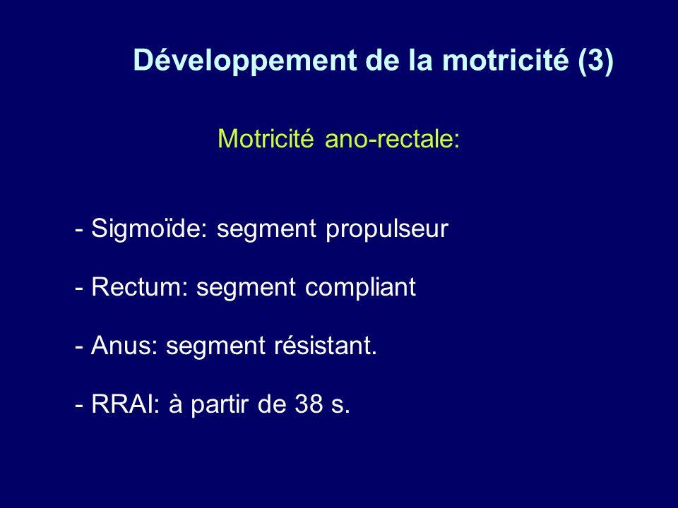 Développement de la motricité (3) Motricité ano-rectale: - Sigmoïde: segment propulseur - Rectum: segment compliant - Anus: segment résistant.