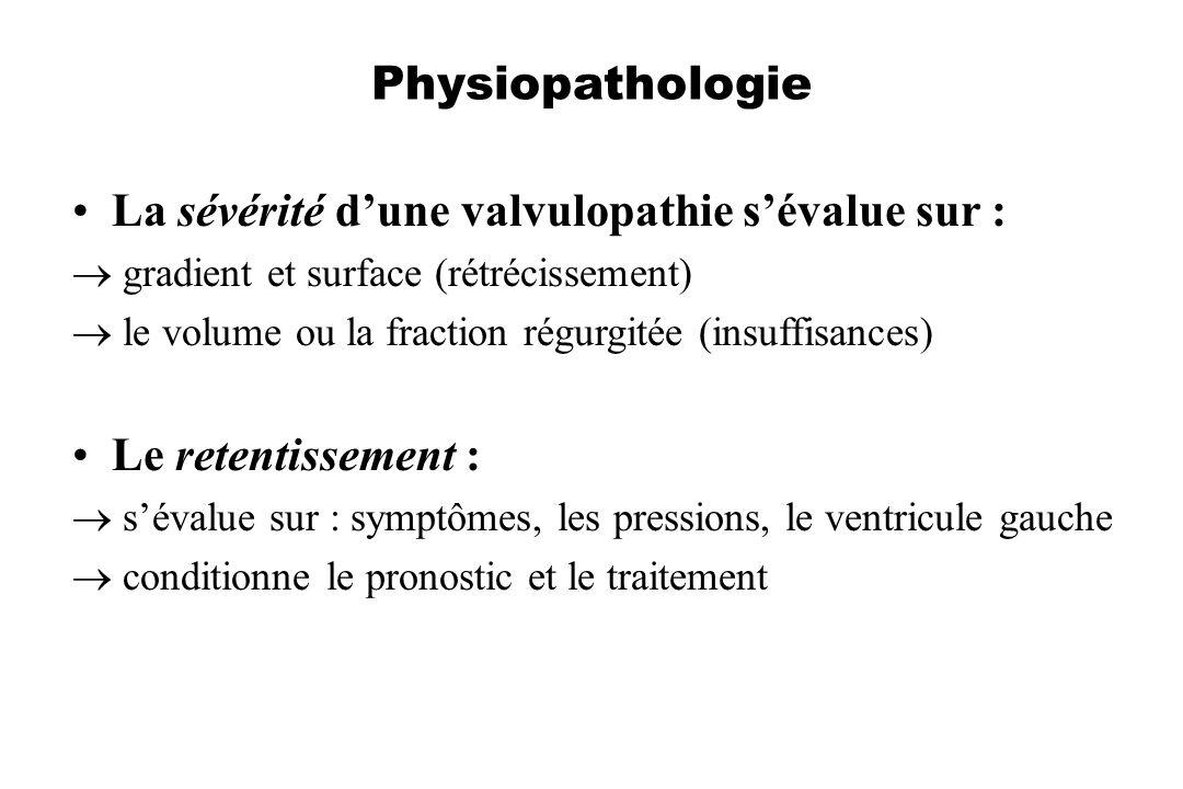 Physiopathologie La sévérité dune valvulopathie sévalue sur : gradient et surface (rétrécissement) le volume ou la fraction régurgitée (insuffisances)