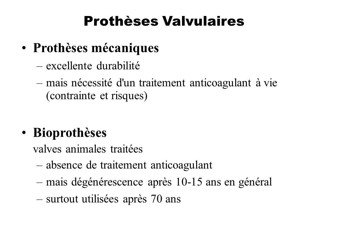 Prothèses Valvulaires Prothèses mécaniques –excellente durabilité –mais nécessité d'un traitement anticoagulant à vie (contrainte et risques) Bioproth