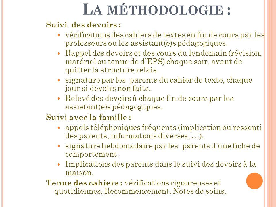 L A MÉTHODOLOGIE : Suivi des devoirs : vérifications des cahiers de textes en fin de cours par les professeurs ou les assistant(e)s pédagogiques. Rapp