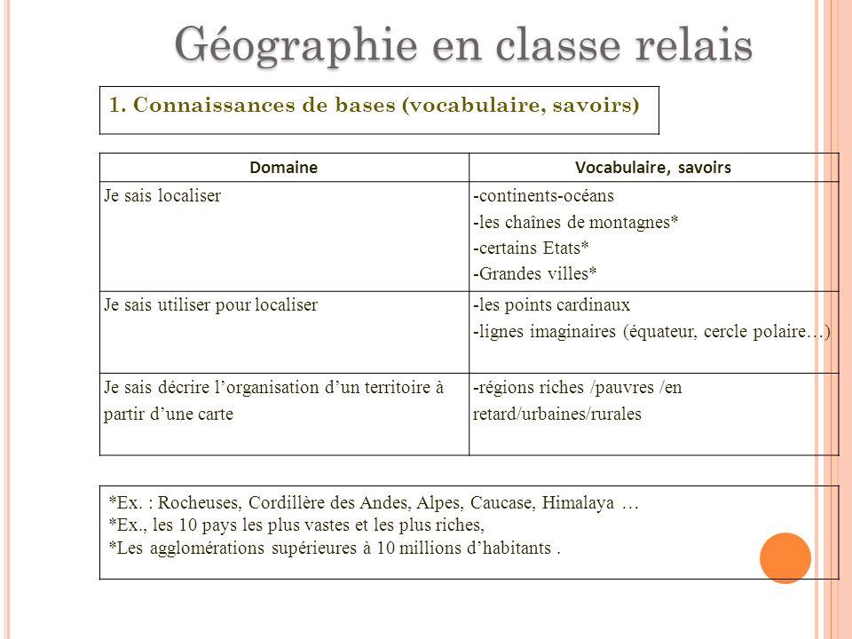 Géographie en classe relais DomaineVocabulaire, savoirs Je sais localiser -continents-océans -les chaînes de montagnes* -certains Etats* -Grandes vill