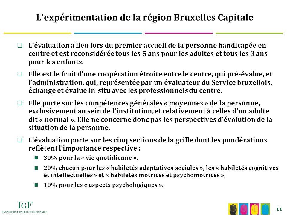 11 Lexpérimentation de la région Bruxelles Capitale Lévaluation a lieu lors du premier accueil de la personne handicapée en centre et est reconsidérée tous les 5 ans pour les adultes et tous les 3 ans pour les enfants.