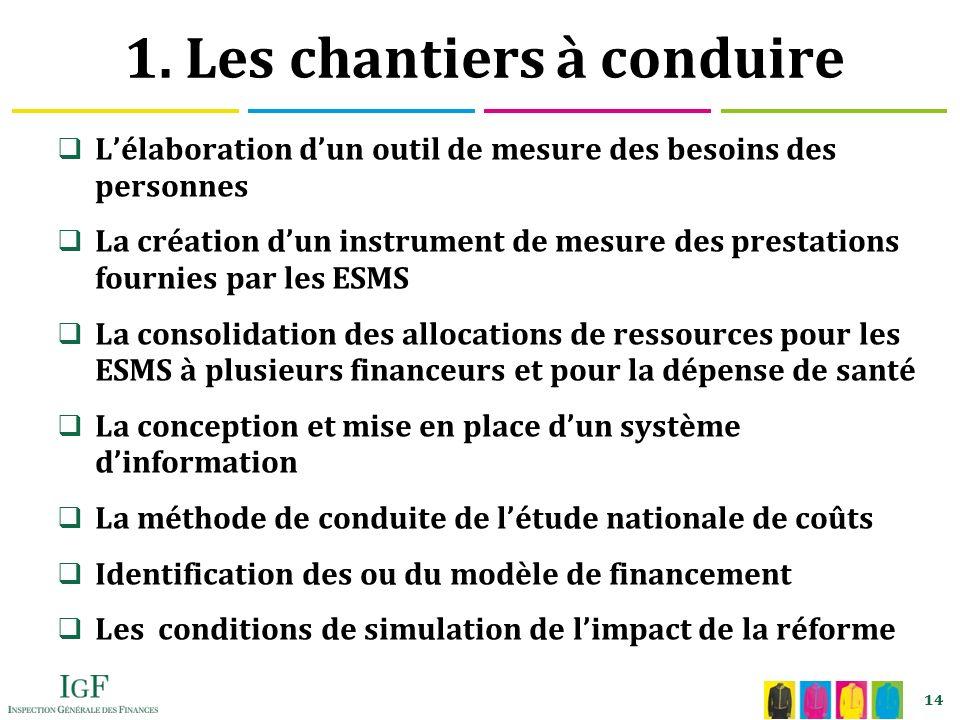 15 2.Les conditions opérationnelles 1.