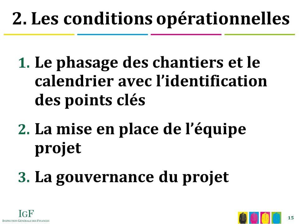 15 2. Les conditions opérationnelles 1.
