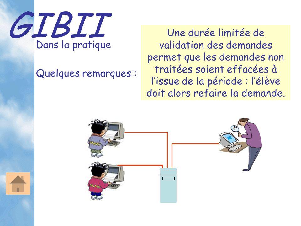 GIBII Dans la pratique Une durée limitée de validation des demandes permet que les demandes non traitées soient effacées à lissue de la période : lélè