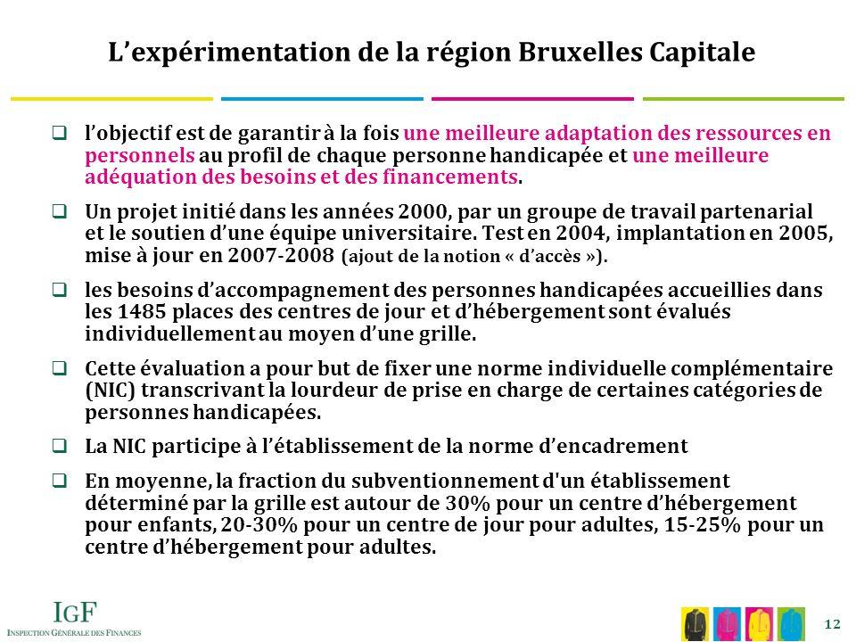 12 Lexpérimentation de la région Bruxelles Capitale lobjectif est de garantir à la fois une meilleure adaptation des ressources en personnels au profil de chaque personne handicapée et une meilleure adéquation des besoins et des financements.