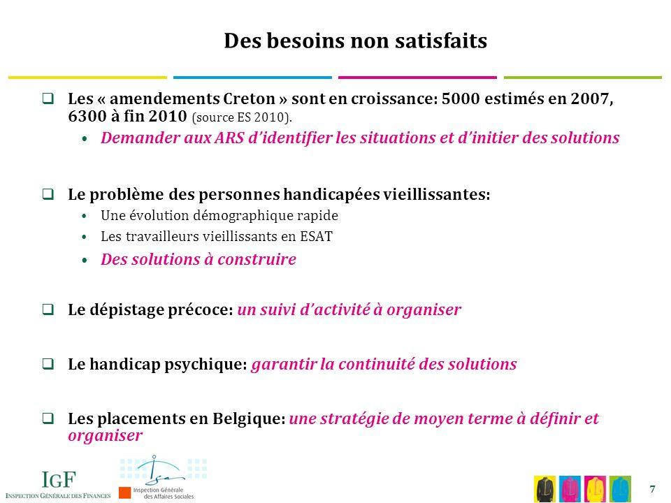 7 Des besoins non satisfaits Les « amendements Creton » sont en croissance: 5000 estimés en 2007, 6300 à fin 2010 (source ES 2010).