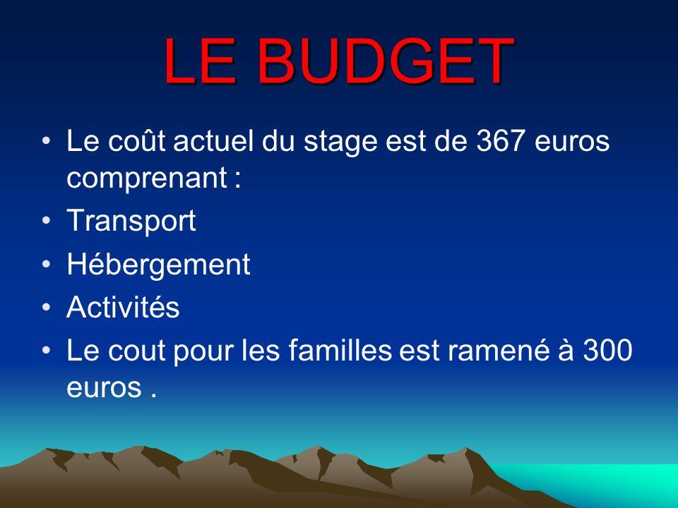 LE BUDGET Le coût actuel du stage est de 367 euros comprenant : Transport Hébergement Activités Le cout pour les familles est ramené à 300 euros.