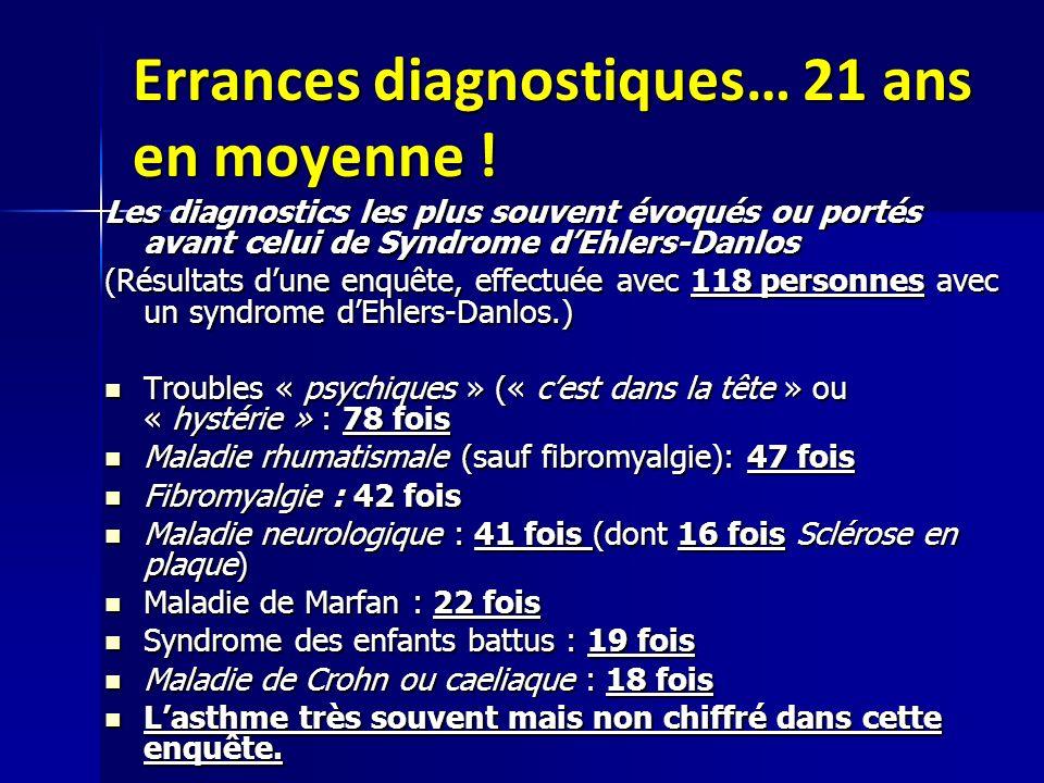 Errances diagnostiques… 21 ans en moyenne ! Les diagnostics les plus souvent évoqués ou portés avant celui de Syndrome dEhlers-Danlos (Résultats dune