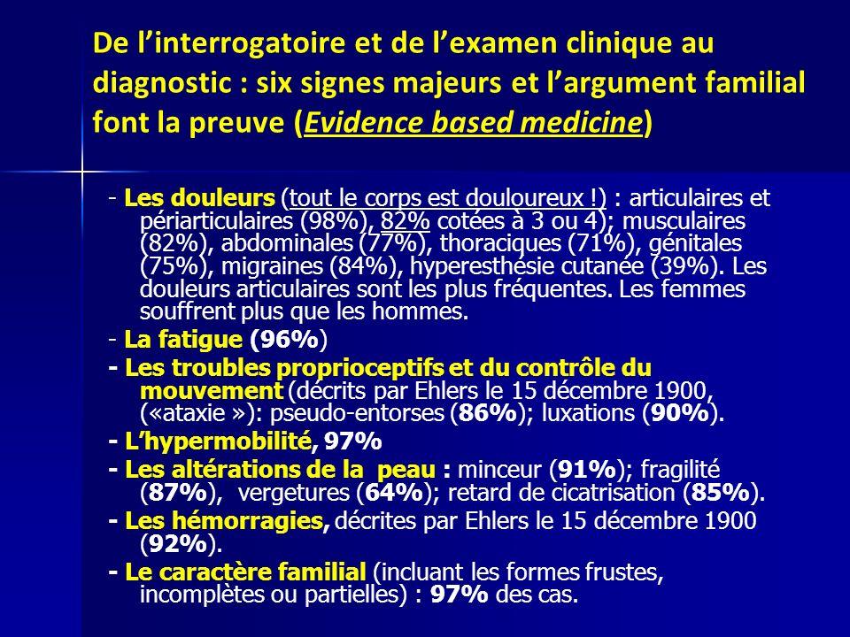 De linterrogatoire et de lexamen clinique au diagnostic : six signes majeurs et largument familial font la preuve (Evidence based medicine) - Les douleurs (tout le corps est douloureux !) : articulaires et périarticulaires (98%), 82% cotées à 3 ou 4); musculaires (82%), abdominales (77%), thoraciques (71%), génitales (75%), migraines (84%), hyperesthésie cutanée (39%).