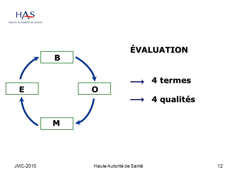JMC-2010Haute Autorité de Santé12 B O ÉVALUATION 4 termes 4 qualités M E