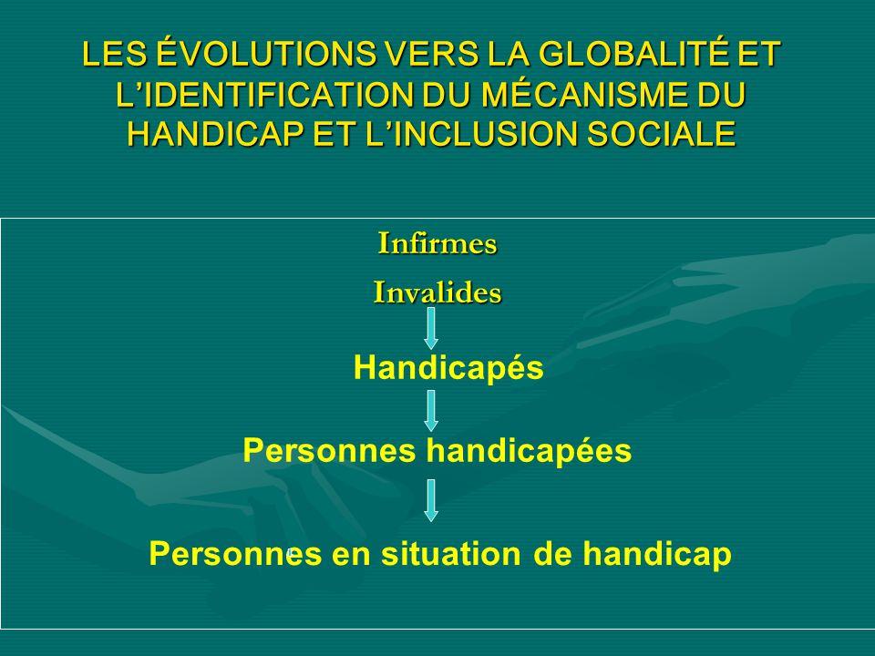 LES ÉVOLUTIONS VERS LA GLOBALITÉ ET LIDENTIFICATION DU MÉCANISME DU HANDICAP ET LINCLUSION SOCIALE InfirmesInvalides Handicapés Personnes handicapées