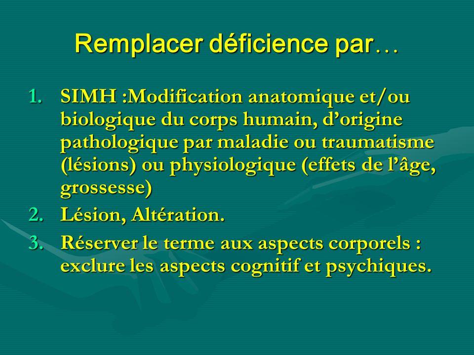 Remplacer déficience par … 1.SIMH :Modification anatomique et/ou biologique du corps humain, dorigine pathologique par maladie ou traumatisme (lésions