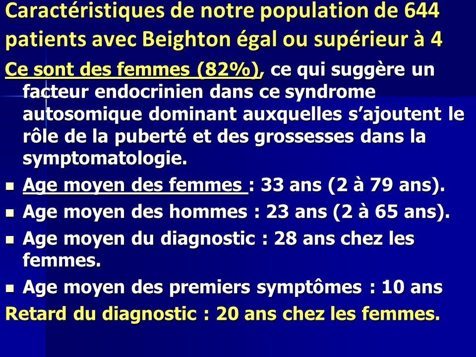 Caractéristiques de notre population de 644 patients avec Beighton égal ou supérieur à 4 Ce sont des femmes (82%), ce qui suggère un facteur endocrini