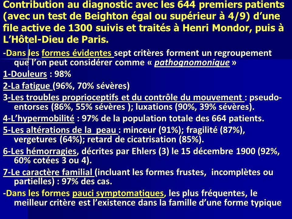 Contribution au diagnostic avec les 644 premiers patients (avec un test de Beighton égal ou supérieur à 4/9) dune file active de 1300 suivis et traité