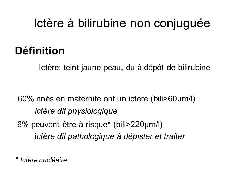 Ictère à bilirubine non conjuguée Définition Ictère: teint jaune peau, du à dépôt de bilirubine 60% nnés en maternité ont un ictère (bili>60µm/l) ictè