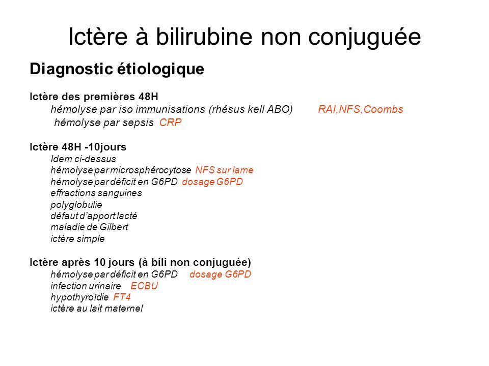 Ictère à bilirubine non conjuguée Diagnostic étiologique Ictère des premières 48H hémolyse par iso immunisations (rhésus kell ABO) RAI,NFS,Coombs hémo