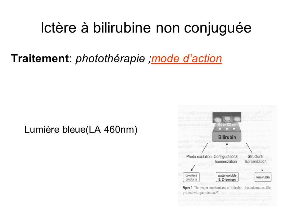 Ictère à bilirubine non conjuguée Traitement: photothérapie ;efficacité Dépend de lirradiance (mw/cm2/nm) (f) source lumineuse (f) distance Dépend de la surface exposée PT conventionnelle > 20mw/cm2/nm dos ou ventre PT intensive > 40 mw/cm2/nm tout le corps