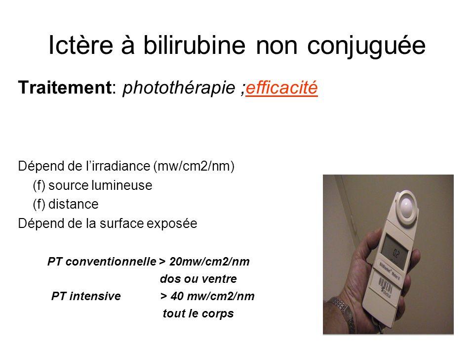 Ictère à bilirubine non conjuguée Traitement: photothérapie ;efficacité Dépend de lirradiance (mw/cm2/nm) (f) source lumineuse (f) distance Dépend de