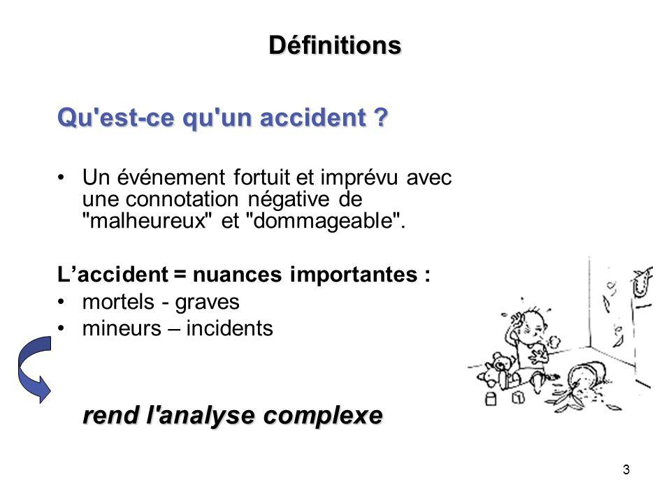 24 Les chutes 1ère cause daccident chez les 0-14 ans.
